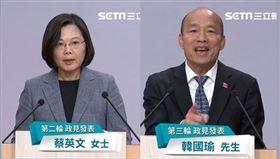 蔡英文,韓國瑜,總統政見發表會