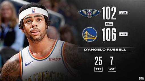 ▲羅素(D'Angelo Russell)攻下25分,帶領勇士逆轉鵜鶘。(圖/翻攝自NBA推特)