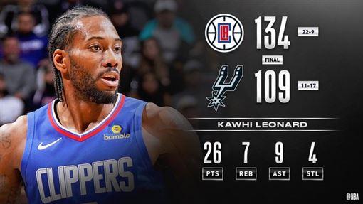 Kawhi Leonard。(圖/翻攝自NBA官方推特)