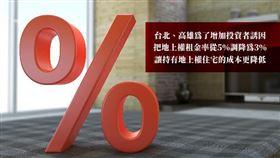 政府+專家+業者,台灣FOLLOW新加坡模式,高雄地上權「稱霸六都、量價齊揚」魅力升溫(圖/資料照)
