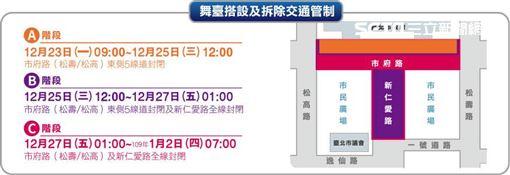 台北市,跨年,交通管制,信義區 北市交通大隊提供
