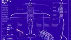 ▲Rolls-Royce電動飛機將挑戰史上最速。(圖/翻攝網站)