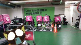 靠北熊貓,有網友拍下 Uber Eats 的專屬停車位,被熊貓佔據。(圖/翻攝自靠北熊貓)