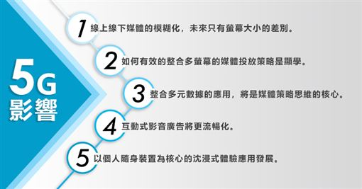 5G的發展對數位廣告來說,將有幾個重要的影響: