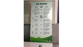 有中國大陸民眾近日在微博爆料,成都大熊貓繁育研究基地的門票優惠,竟包含「港、澳、台現役軍人需出示當地政府發放的有效軍人證件原件」即免門票。(圖取自天涯當年小帥微博weibo.com/DangNianXiaoShuai)