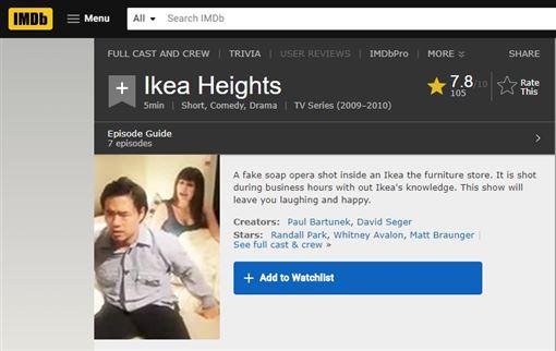 偷偷潛入IKEA拍肥皂劇!超扯畫面曝光 竟連床戲都拍了 圖/翻攝自IMDb官網