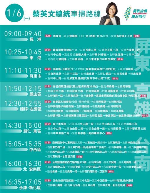 蔡英文總統6日起從屏東楓港掃街北上,連續五天行程。(圖/蔡辦提供)
