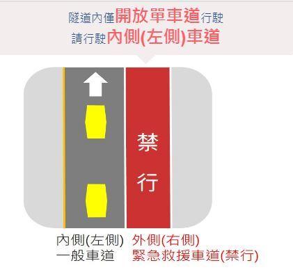▲蘇花改(圖/翻攝自公路總局網站)