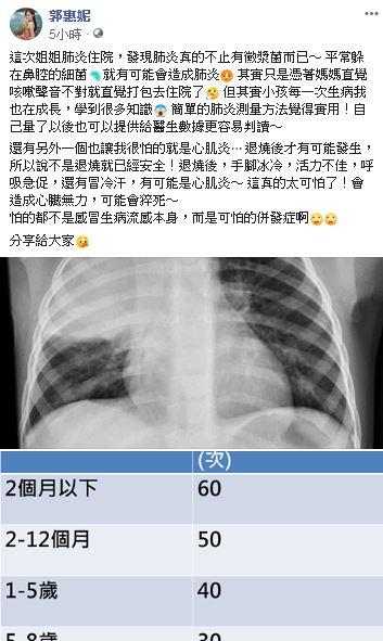 郭惠妮/臉書