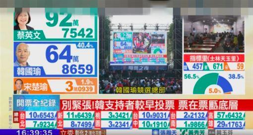 總統大選,韓國瑜,票匭,長輩,