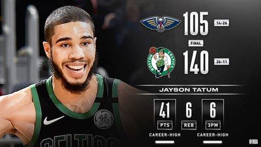 Jayson Tatum新高41分率綠衫軍宰鵜鶘。(圖/翻攝自NBA推特)