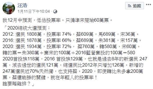汪浩,預測,2020總統大選,得票數,神準(圖/翻攝自汪浩臉書)