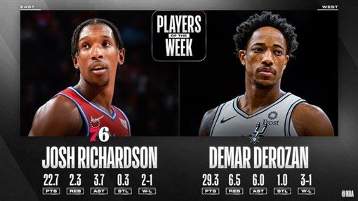 Richardson與DeRozan獲單週最佳球員。(圖/翻攝自NBA推特)