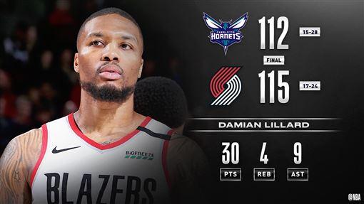▲里拉德(Damian Lillard)投進5顆三分球攻下30分。(圖/翻攝自NBA推特)