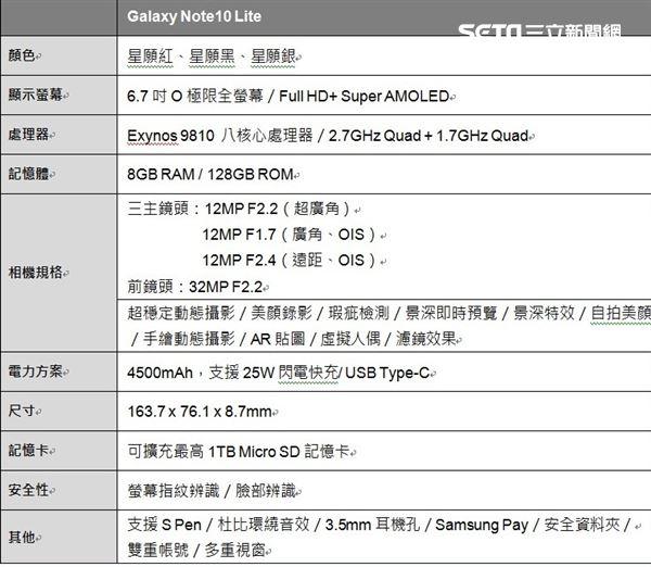 Galaxy Note10 Lite圖/台灣三星提供