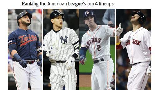 ▲洋基新球季打線僅排美聯第2。(圖/翻攝自MLB官網)