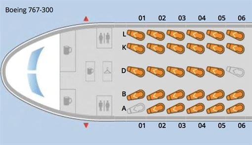 TripPlus/想去西班牙跨年機票怎麼買最划算?