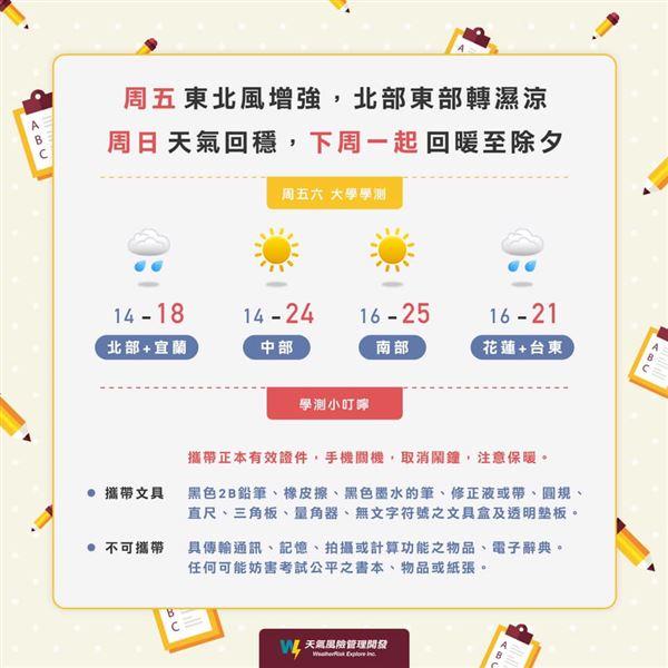 天氣風險 WeatherRisk,台灣颱風論壇 天氣特急圖/翻攝自臉書