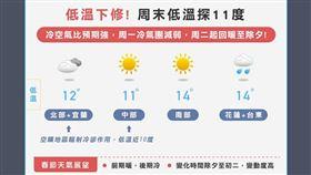 春節前一周天氣(天氣風險)