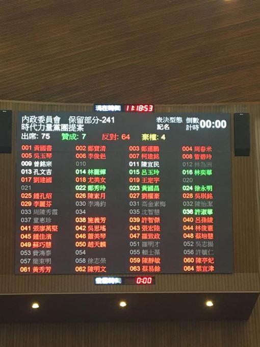 立法院,時代力量,統促黨 圖/翻攝自徐永明臉書