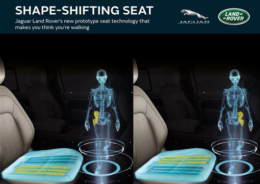 ▲Jaguar Land Rover研發可變形座椅(圖/翻攝網路)