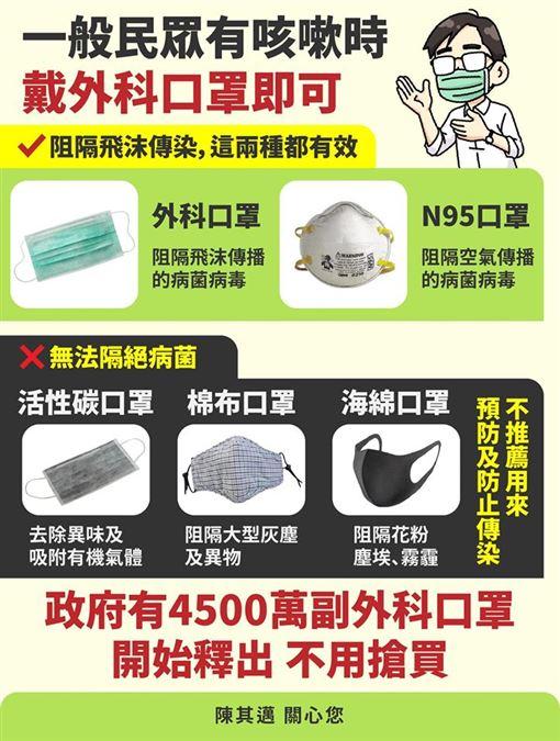武漢肺炎,新型冠狀病毒,陳其邁,檢疫,防疫,口罩