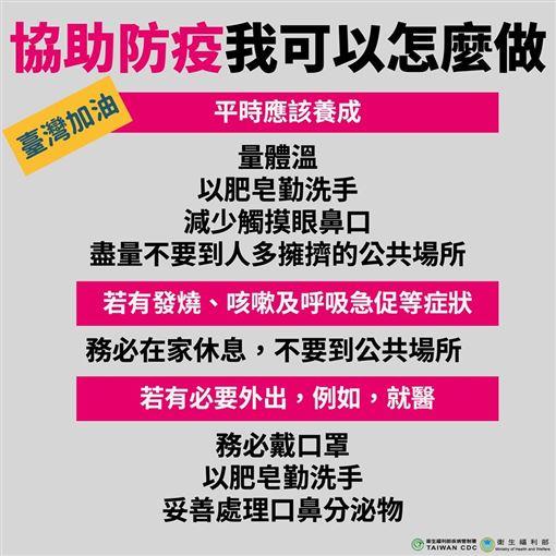 武漢肺炎,疫情,衛福部,中央流行疫情指揮中心