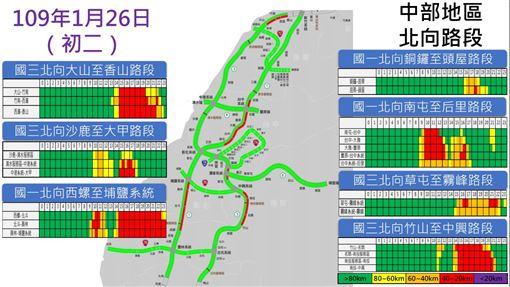 ▲109年春節連續假期高速公路交通疏導說明(圖/高速公路局提供)