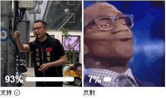 羅智強臉書辦選台北市長票選