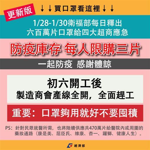 ▲經濟部說明如何買口罩(圖/翻攝經濟部FB)
