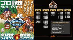 ▲統一獅到日本進行友誼賽的28人名單出爐。(圖/統一獅隊提供)