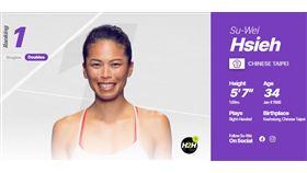 謝淑薇重返女雙世界第一。(圖/翻攝自WTA官網)
