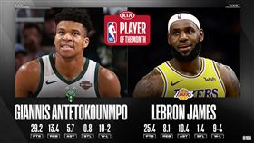 詹皇首度獲選西區最佳球員。(圖/翻攝自NBA推特)