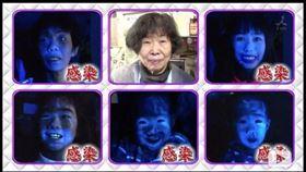 日本節目模擬病毒感染情境,結果證實洗手的重要性。(圖/翻攝日本TBS電視台)
