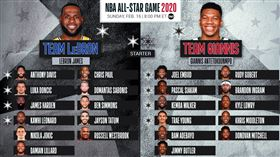 ▲2020年NBA明星賽名單。(圖/翻攝自NBA推特)