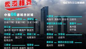 武漢肺炎,中國封城(圖/三立新聞網製)