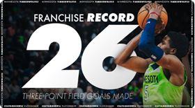▲灰狼投進破隊史紀錄的26顆三分球。(圖/取自推特)