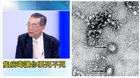 ▲李龍騰、新冠病毒(組合圖,資料畫面)