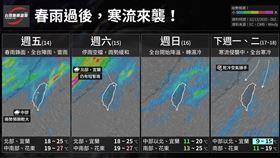 氣象局,天氣,台灣颱風論壇 天氣特急,寒流,冷氣團