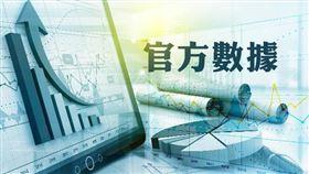 桃園市府:2019年9月房市交易量YOY24.4%(圖/資料照)