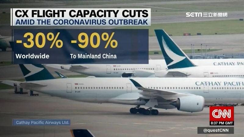 武漢肺炎重創香港!國泰航空首當其衝 全球航空業少70億