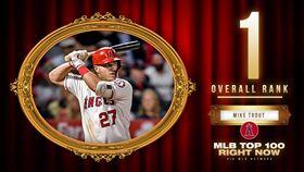 ▲楚奧特(Mike Trout)連2年排名百大球員首位。(圖/翻攝自MLB推特)