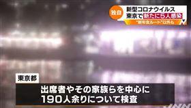 肺炎,日本,東京,公主號,郵輪,確診(圖/翻攝自推特-TBS NEWS)