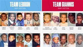 NBA/超Q!球星超古錐幼照曝光 NBA,全明星賽,名單,LeBron James,Jimmy Butler,Russell Westbrook 翻攝自推特 ESPN