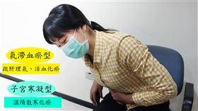 衛生福利部,台北醫院,中醫科,郭建志,中醫,經血,子宮,月經