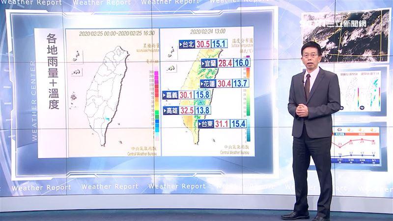 明晚起北台高溫略降 迎風面有局部雨