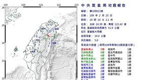 快訊/19:14宜蘭發生規模5.0地震 最大震度5級(圖/中央氣象局)