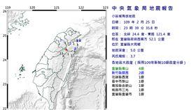 地震,餘震,宜蘭,4級地震