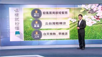 明日局部短暫雨!北台灣轉涼到這天