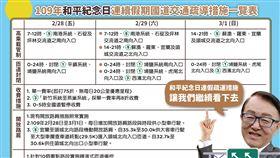 228連假國道交通疏導措施一覽表。(圖/高公局提供)